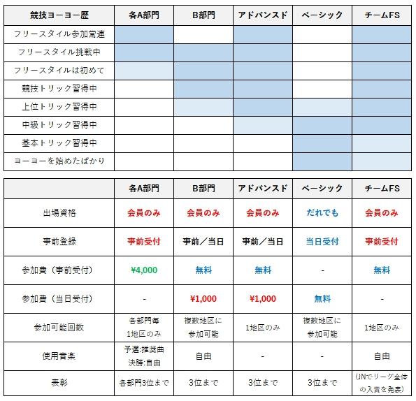 2017jl-chart